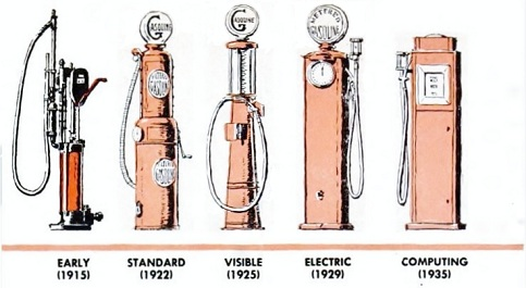 Gasoline pump and hoses illustration, 1915 to 1935.
